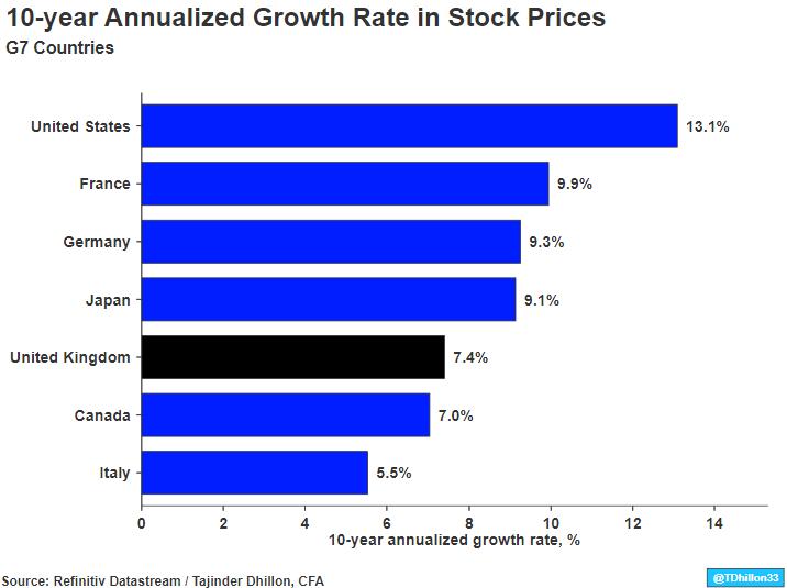 Kapitalo rinkų apžvalga 2019-12-16. Pinigai kainos nepakeitė