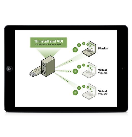 Thinstall Corporate Illustration - Virtualization
