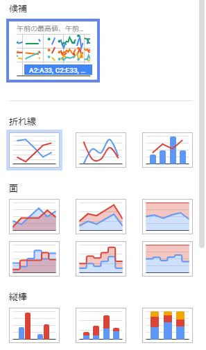 グラフ種類