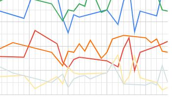 脈拍色変更グラフ