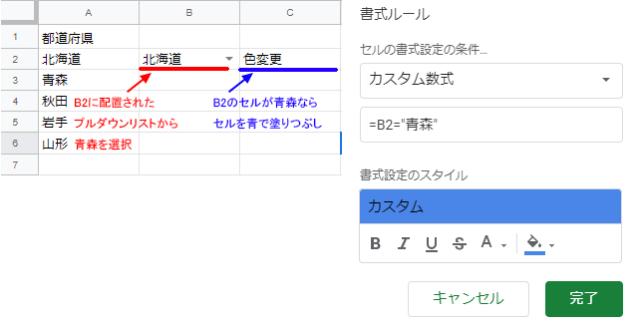 """プルダウンリストを配置したセル「B2」が「""""青森""""」なら書式設定のスタイル「青で塗りつぶす」"""