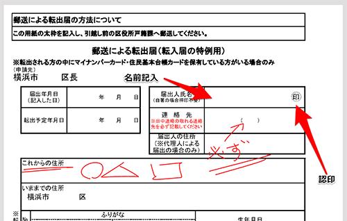 テキストや矢印、手書き等でPDFに注釈を追加