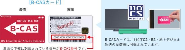 B-CASカード/ACAS番号の確認方法