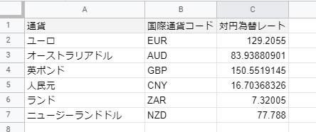 ドル以外の通貨