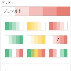 配色を小さい値が「薄色」大きい値が「濃い色」のグラデーションに変更