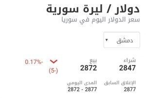 سعر الدولار في مدينة دمشق عند إغلاق يوم الخميس 7 كانون الثاني