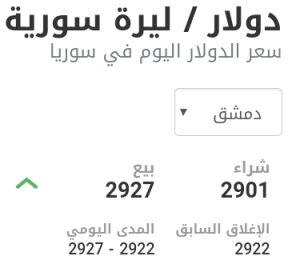 سعر الدولار في مدينة دمشق عند إغلاق يوم الثلاثاء 19 كانون الثاني