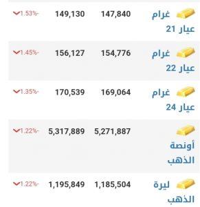 أسعار الذهب في مدينة حلب عند إغلاق يوم الخميس 14 كانون الثاني