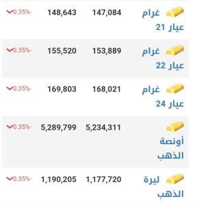 أسعار الذهب في مدينة حلب عند إغلاق يوم الأحد 10 كانون الثاني