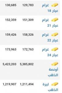 أسعار الذهب في مدينة إدلب عند إغلاق يوم الخميس 21 كانون الثاني