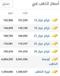 أسعار الذهب في مدينة دمشق عند إغلاق يوم  الخميس 18 شباط