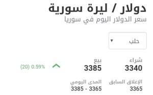 سعر الدولار في مدينة حلب عند إغلاق يوم السبت 20 شباط