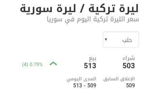 سعر الليرة التركية في مدينة حلب عند إغلاق يوم الجمعة 5 آذار