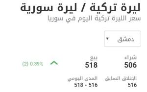 سعر الليرة التركية في مدينة دمشق عند إغلاق يوم الجمعة 5 آذار