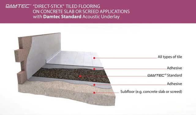 direct stick tiling applications