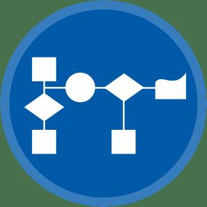 Proces optimalisatie