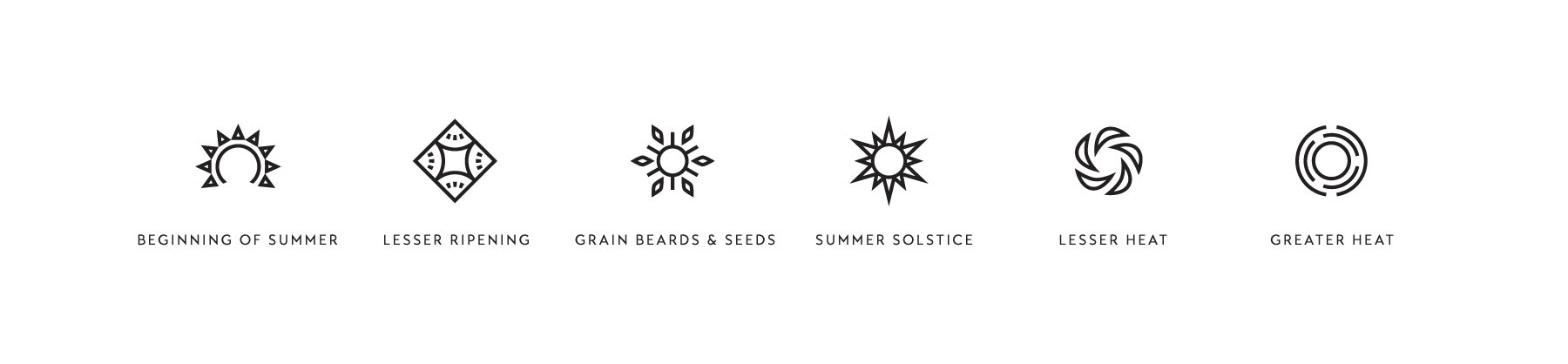 Icon designs for the summer seasons, created by Lisa Furze