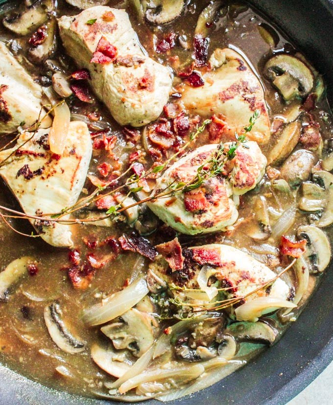 Pan Chicken with Bacon and Mushrooms