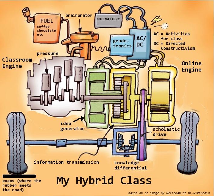 hybrid engine image