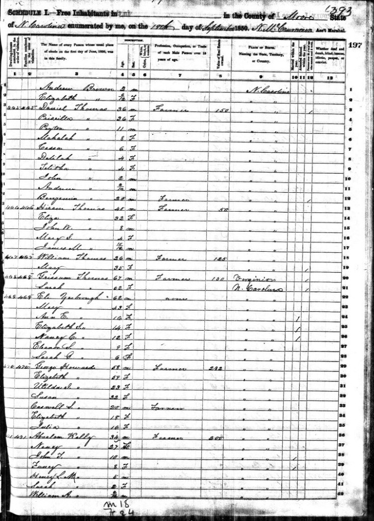 Today we are going to talk about the 1800 census records. Like the 1900 census records, the 1800 census records are often a first go-to record. Back through the 1850 census, each individual of a household is listed. This is a great for the you as a genealogist.