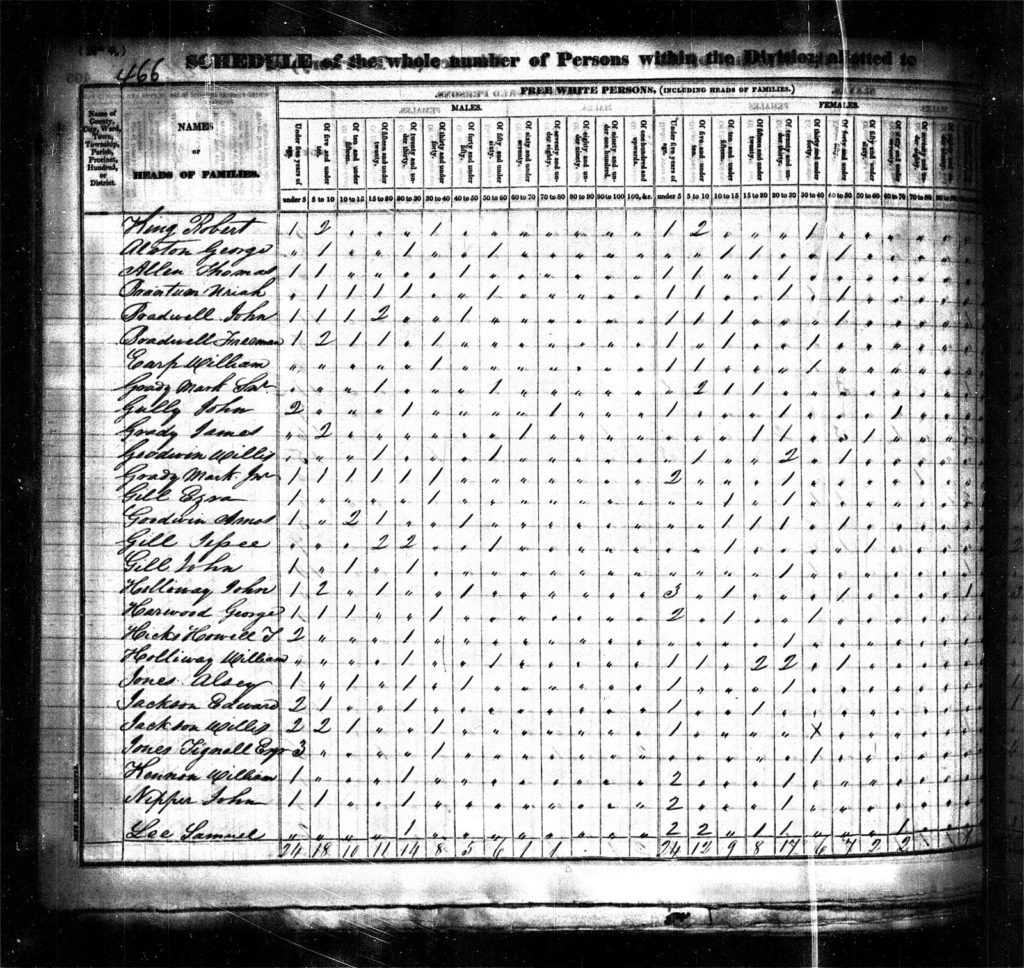 Researching your ancestors in the pre-1850 census records presents unique challenges. You can make sense of those tick marks and find your ancestors!