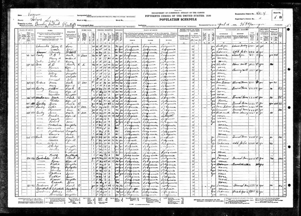 1930 online census records