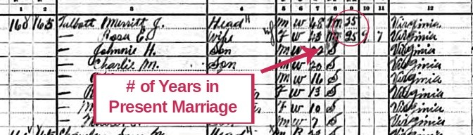 Example of the 1910 Census Record