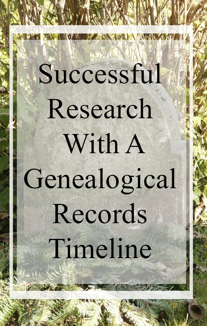 """A genealogical record timeline will save time, sharpen your research focus and ensure you do not miss pertinent records in your search. This is especially helpful if you are researching a """"new location"""" for your ancestors regardless if you are """"crossing the pond"""" or not."""
