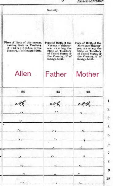 Clues to parents in the census records