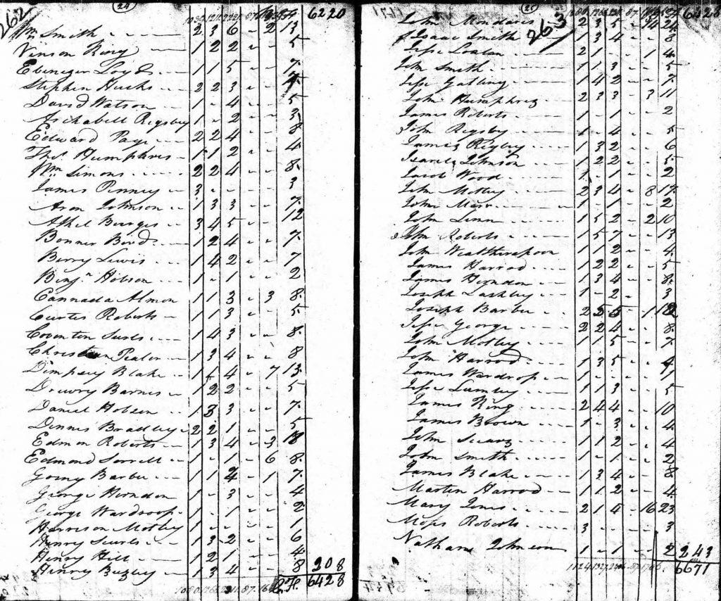 1790 U.S. Census