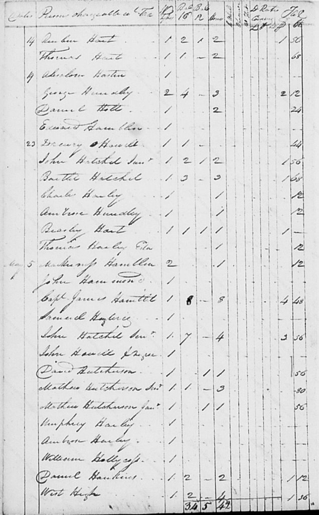 Tax records for I can'r find my ancestor in the census