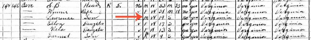 find who your ancestors are in census records