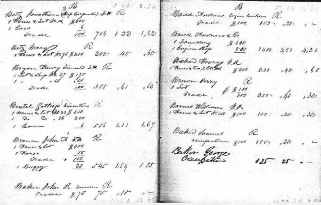 Beaver County, PA Tax Records 1832 - 1925