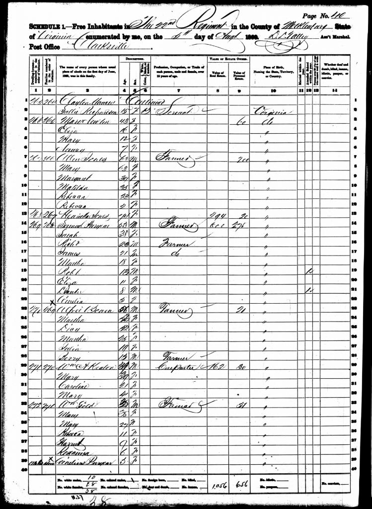 1860 Census, Mecklenburg County, VA