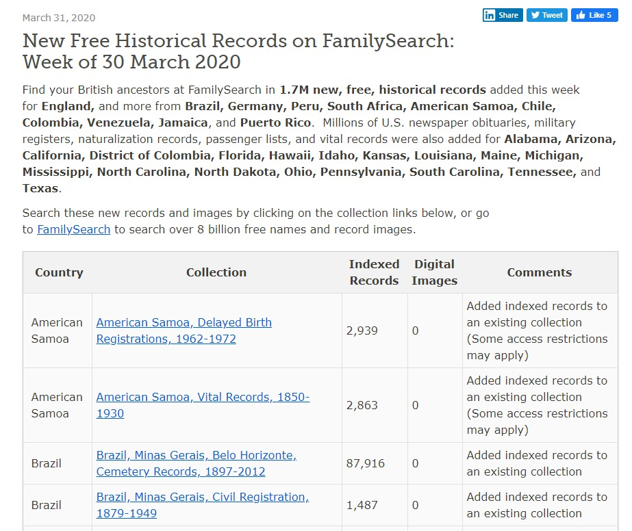 familysearch-genealogy-databases