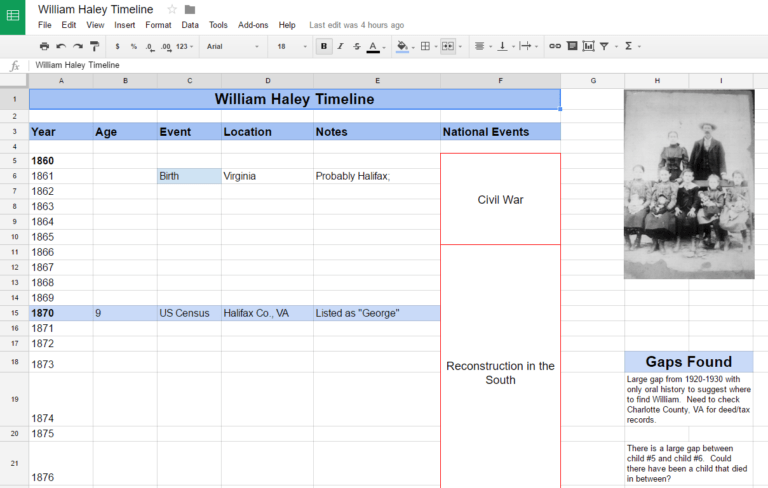 William Haley Timeline