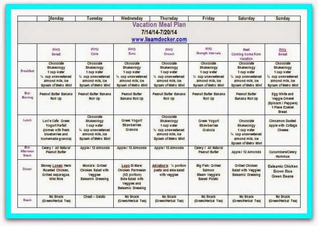 Healthy Vacation Tips, Clean Eating Meal Plan
