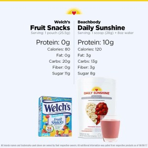Daily Sunshine, Healthy Kids Smoothie, Healthy Snack, Healthy Snack for Kids, Chocolate Smoothie, Strawberry Banana Smoothie