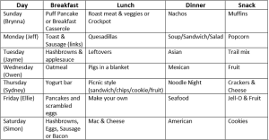 our updated annual meal plan