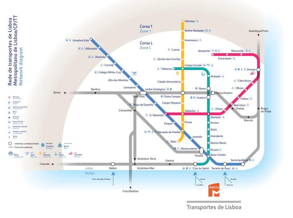 Lizbon Metro Haritası