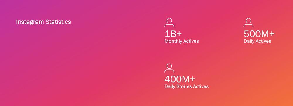Chiffres clés d'Instagram avec 1 milliard d'utilisateurs actifs mensuels