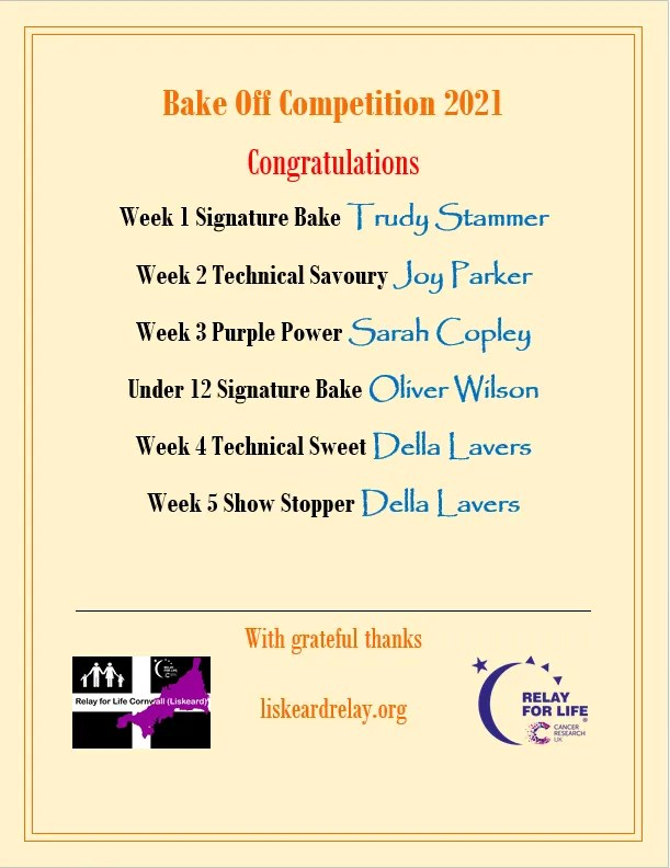 Announcement of Bake Off Competition Winners