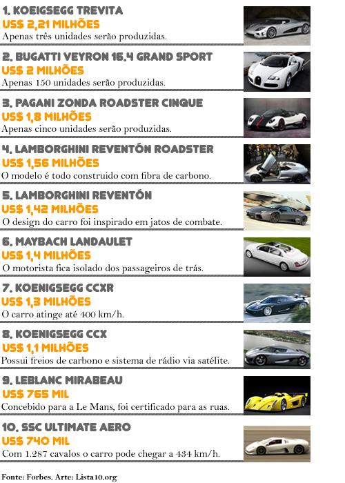 carros-mais-caros-2010