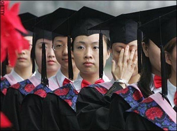 Bra Studies in China