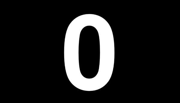 Number Zero was Invented in India