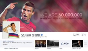 biggest facebook pages, cristiano Ronaldo