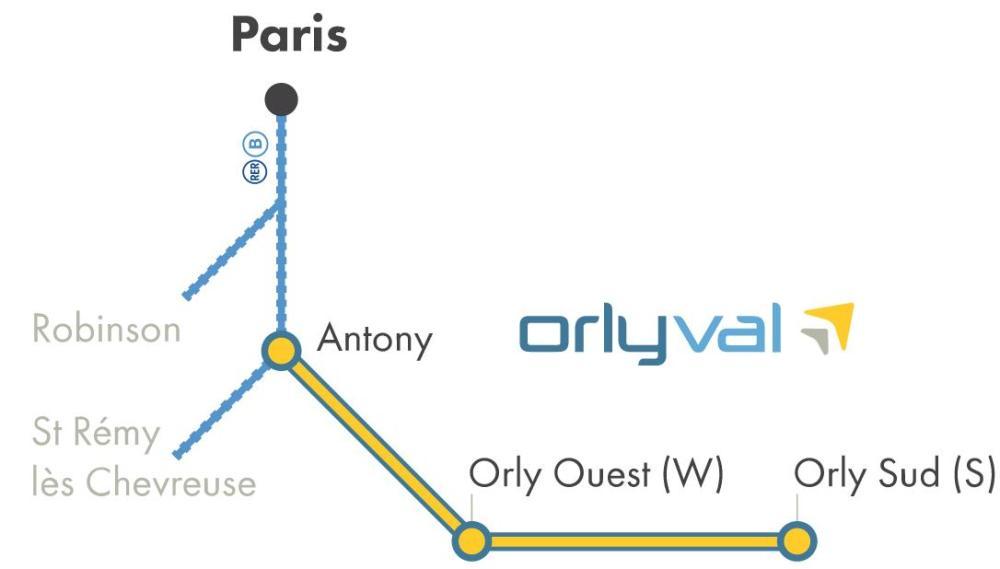 plan-orlyval