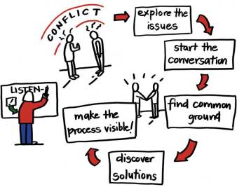 conflict-drawing-web