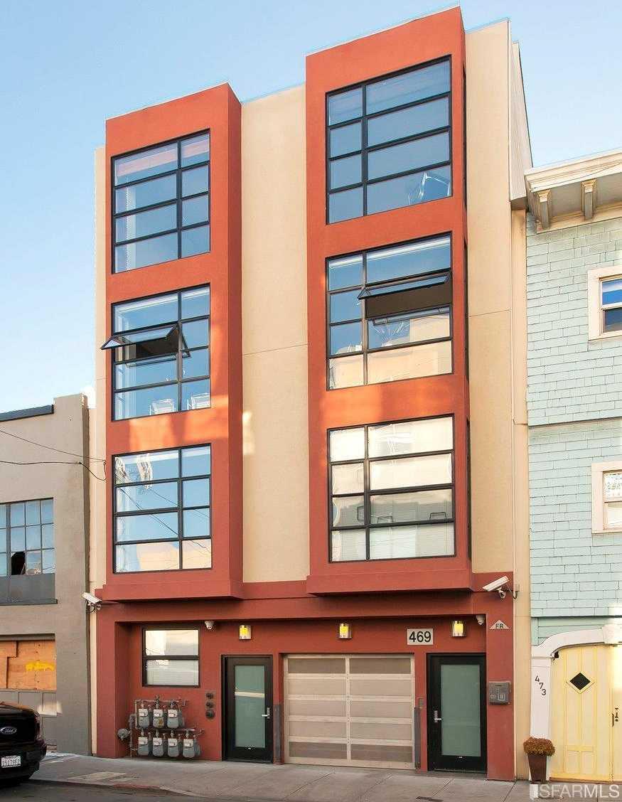 $759,000 - 1Br/1Ba -  for Sale in San Francisco