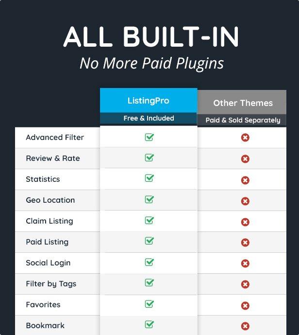 listingpro-no-paid-plugins